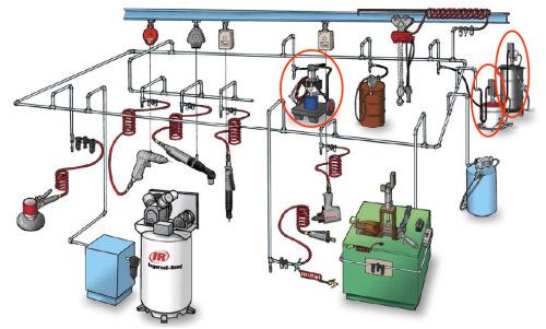 hệ thống đường ống khí nén